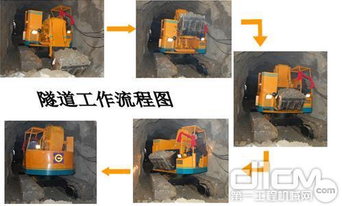 特种铲装挖掘机